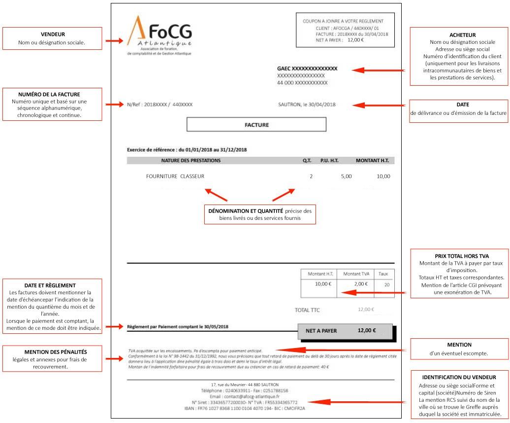 Facture Mentions Obligatoires Afocg Atlantique